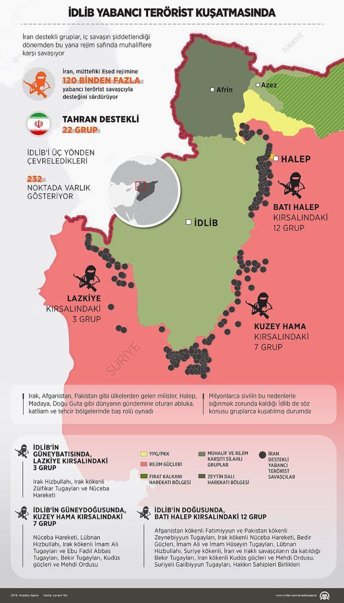 İdlib yabancı terörist kuşatmasında
