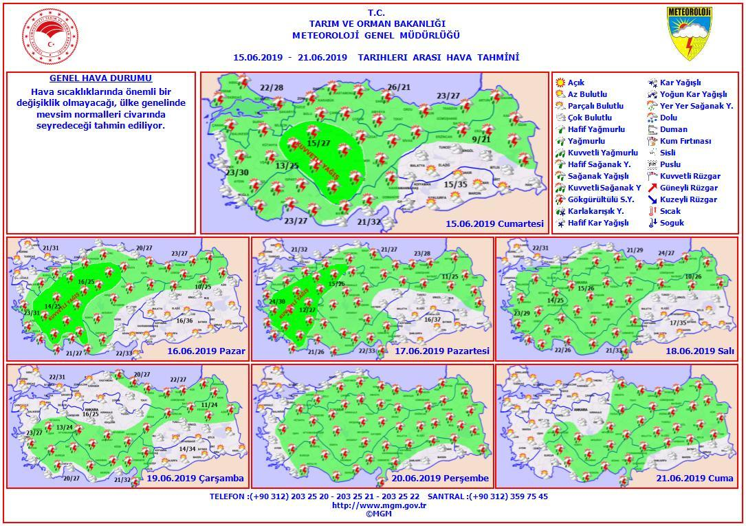 Haftalık Hava Tahmini (15 - 121 Haziran 2019)