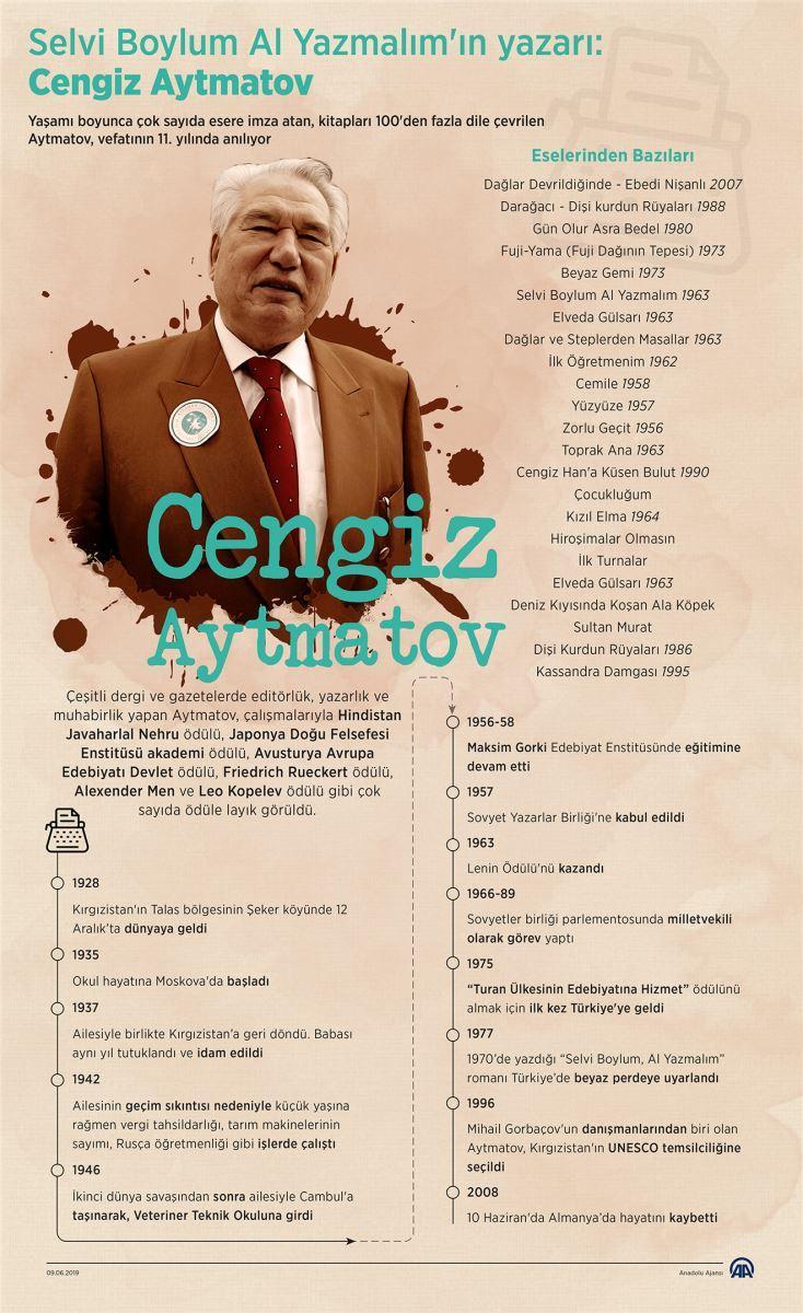 Selvi Boylum Al Yazmalım'ın yazarı Cengiz Aytmatov yad ediliyor