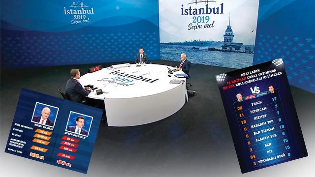 CHP adayı fiyaskosu! Türkiye'ye rezil oldu...