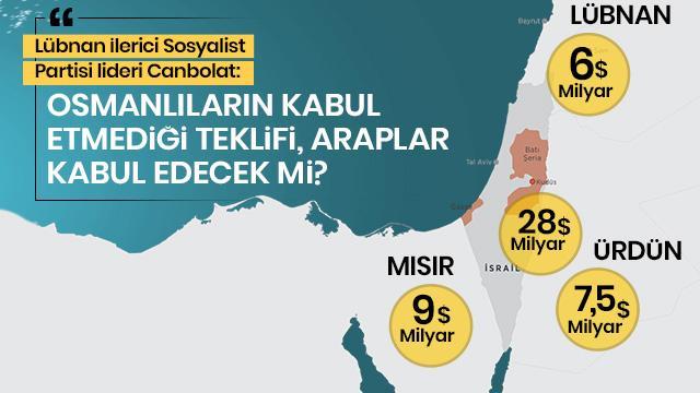 'Osmanlıların kabul etmediği teklifi, Araplar kabul edecek mi?'