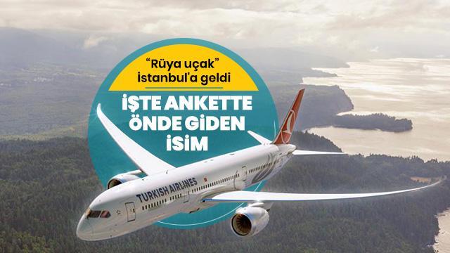 Ve İstanbul'a geldi... İşte ankette önde giden isim