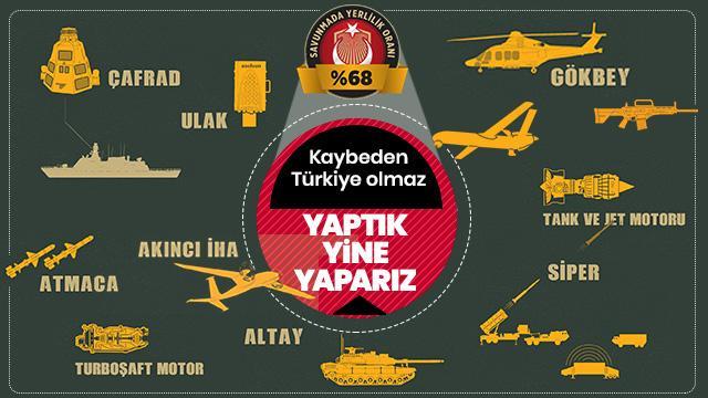 Kaybeden Türkiye olmaz