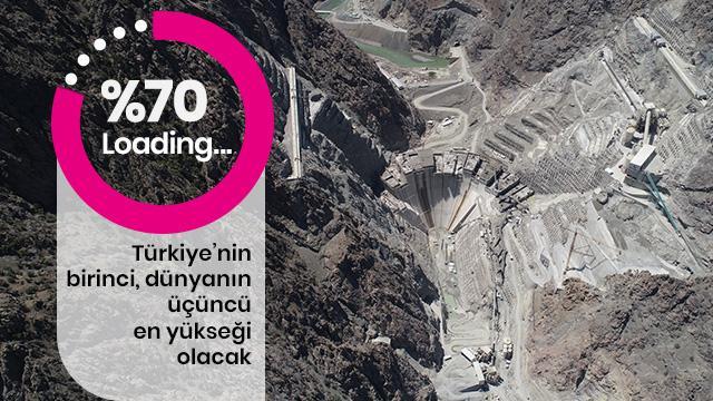 Türkiye'nin en büyüğü olacak
