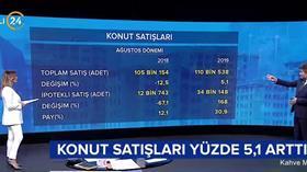 """Faizler düştü, satışlar patladı! Sadi Özdemir: """"Böyle giderse yeni projeler başlar"""""""