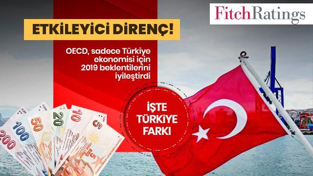 Türk ekonomisi çok güçlü