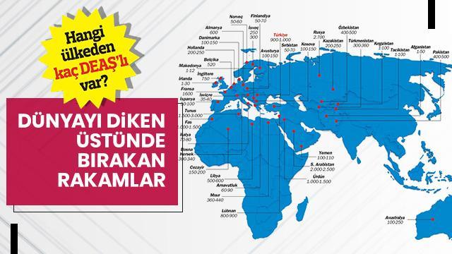 Avrupa'nın raporlarıyla PKK/PYD iki yüzlülüğü! Hangi ülkeden kaç DEAŞ'lı var?