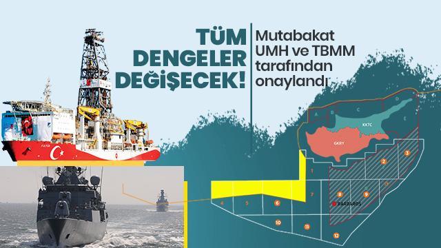 Türkiye ile Libya arasında imzalanan mutabakat UMH ve TBMM tarafından onaylandı
