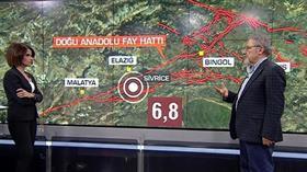 Elazığ depremini bilen Naci Görür Kahramanmaraş için uyardı: Dikkatli olmak lazım!
