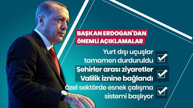 Başkan Erdoğan yeni koronavirüs tedbirlerini 7 maddede açıkladı